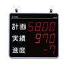 ローコスト 生産管理表示器  「ILUシリーズ」